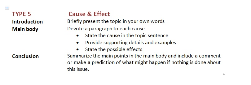 effects essay writing